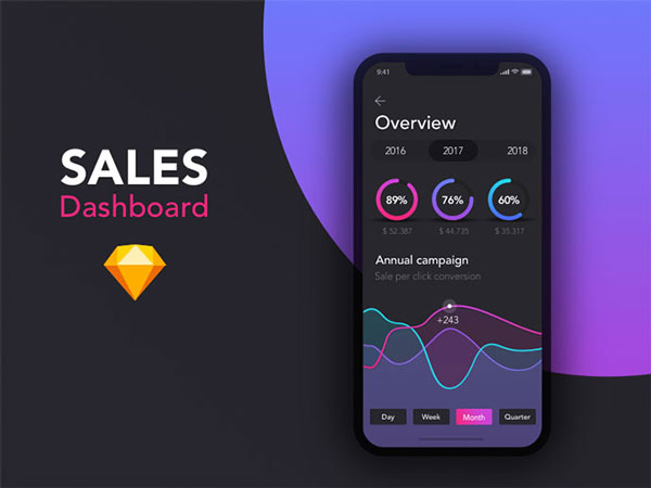 Free Mobile UI Templates