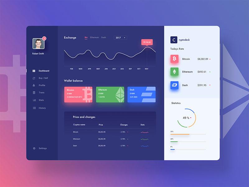 25 beautiful gradient dashboard ui designs 2018