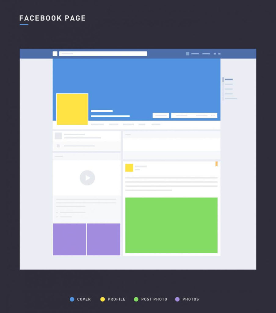 8 Facebook Page PSD Mockups Free Download