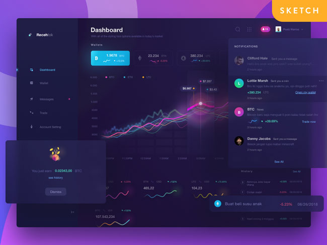 Gradient Crypto Dashboard