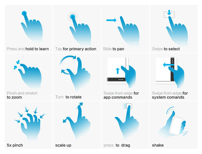 Gesture Icons For App Designers