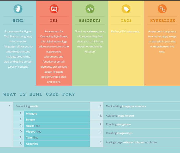 10 Best HTML5 Cheat Sheets For Web Designers In 2018 - Webgyaani