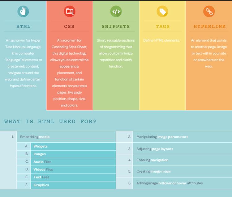 HTML5 Cheat Sheets pdf