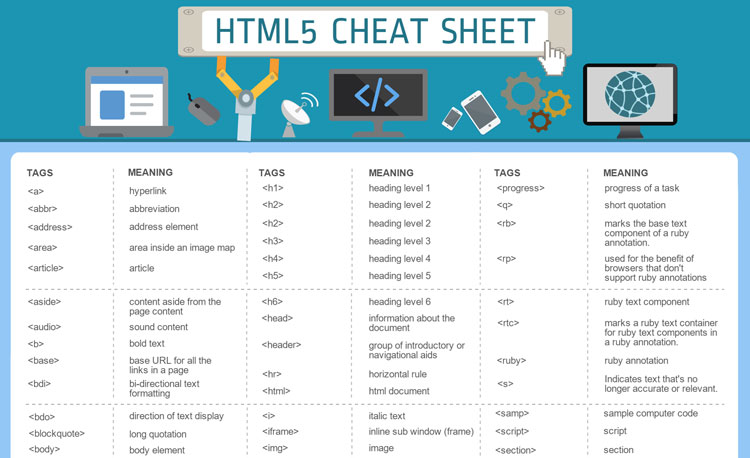 HTML5 Cheat Sheets Infographic