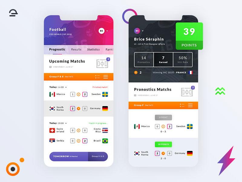 World Cup 2018 Pronostics App Concept For iOS