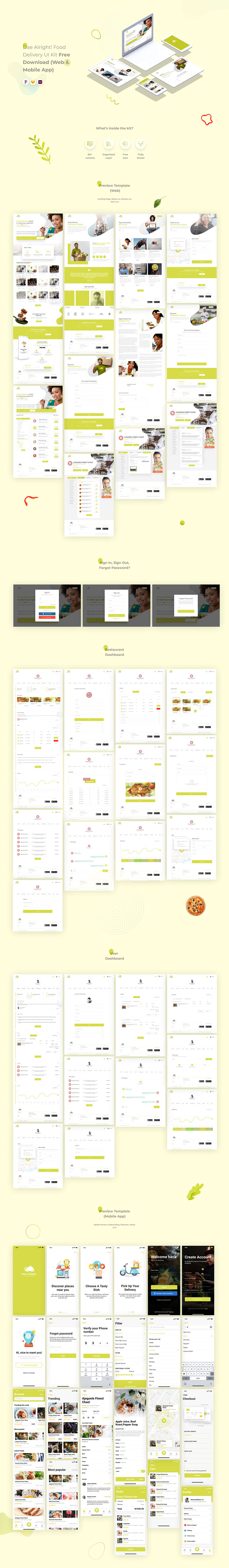 Free Restaurant Web and Mobile App Template UI Kit For Adobe XD